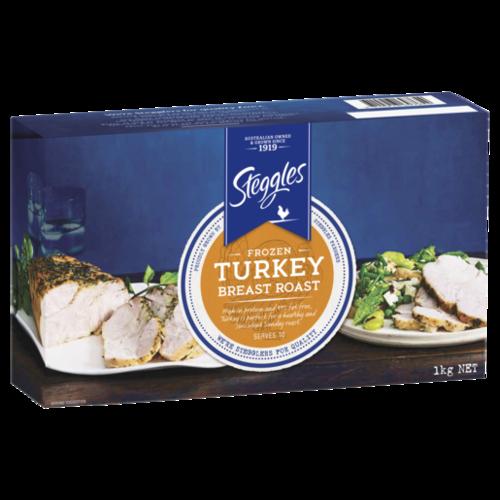 mini turkey roast